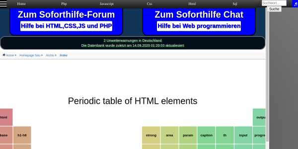 html Perioden System